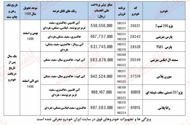 ثبت+نام+ایران+خودرو+۹۹1