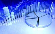 شاخصهای توسعه اقتصادی چیست؟