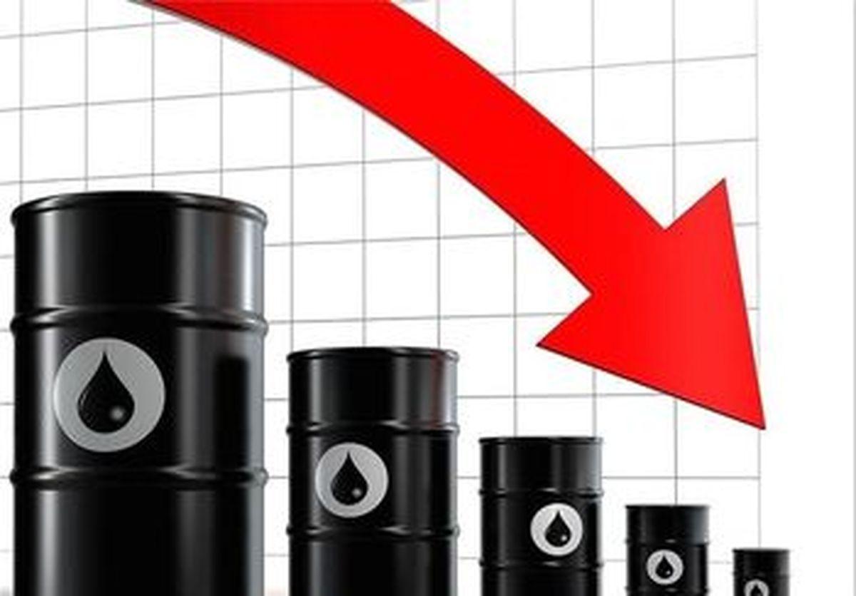 کرونا روی قیمت نفت تاثیر گذاشت