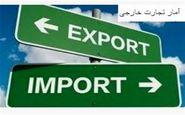 کلیه مجوزهای صادرات مرغ از ۱۴ تیر ماه ملغی گردید