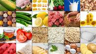 افزایش قیمت خُردهفروشی ۶ گروه کالایی/ مرغ و گوشت ارزان شد