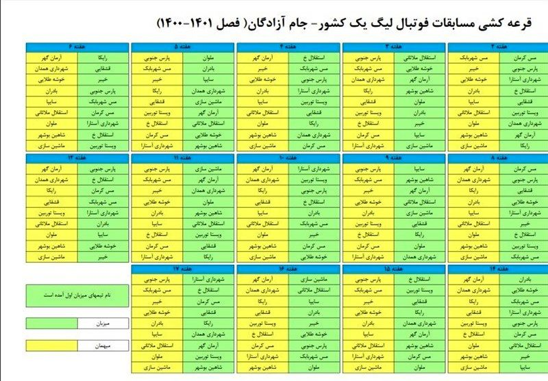 فدراسیون فوتبال , خلیج فارس , استانداری کرمانشاه ,