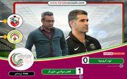 کاکوهای شیرازی روی نوار موفقیت