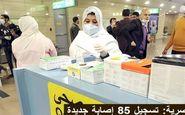 افزایش مبتلایان به کرونا در اردن